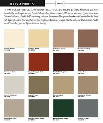 arts and crafts house paint colors home and house style