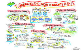 Community Mapping 2040 Official Community Plan City Of Chilliwack