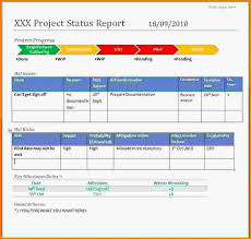 project monthly status report template monthly project status report template household budget worksheet