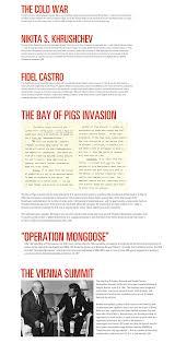 cuban missile crisis 1962 gcse u0026 ib history the cold war