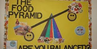 thanksgiving bulletin board food pyramid thanksgiving blessings