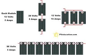 solar panel setup series vs parallel solar panel kit and ideas