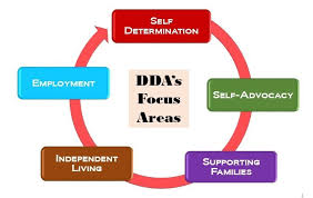 developmental disabilities administration