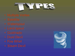 Types Meaning By Nicole Josh And Brandon Description Types Meaning Where They