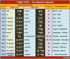 months of the hebrew calendar biblical calendar and hebrew calendar