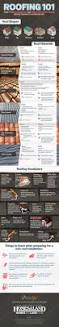 Dynamic Roofing Concepts by 321 Best Ceilings And Roofs Images On Pinterest Architecture