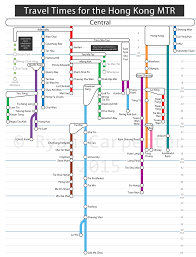 travel time to work images Time scale maps of the hong kong mtr checkerboard hill png