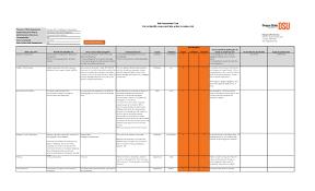 assessment templates risk assessment tool u203a risk management