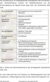 mitarbeitergespräche vorlagen einladung mitarbeitergespräch animefc info