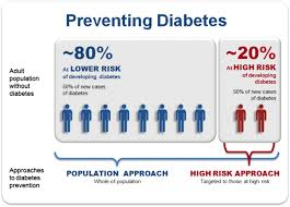 epidemiology of diabetes u2014status of a pandemic and issues around