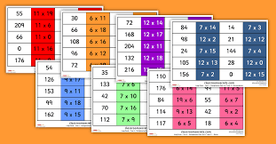 year 4 multiplication facts game for 6 7 9 11 and 12 loop cards