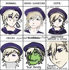 Norway Meme - aph norway style meme by ninibear on deviantart