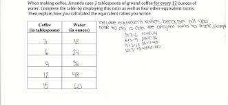 6th Grade Math Worksheets Ratios Making Coffee Students Are Asked To Write Ratios Equivalent To A