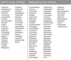 words to use for resume lukex co