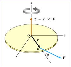 uy1 angular momentum mini physics learn physics