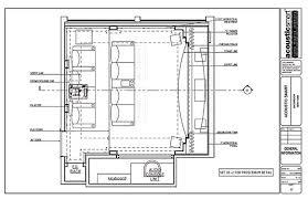 Home Theater Projector Screen  CasanovaInterior - Home theater design plans