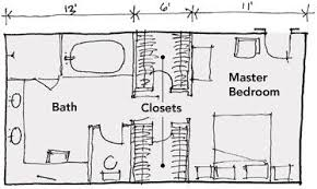 master bedroom floor plans with bathroom the door between the master bedroom and the master bath is usually
