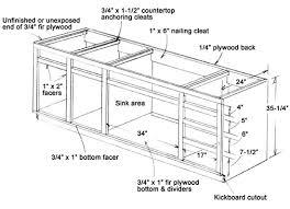 Kitchen Sink Width Wondrous Kitchen Sink Base Cabinet Sizes Width Roselawnlutheran