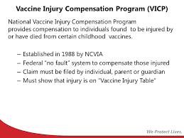 Vaccine Injury Table Childhood Immunization Update For Wic And Clerical Personnel