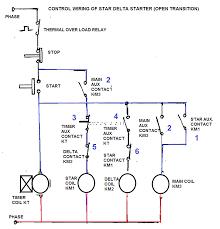 electrical starter wiring diagram carlplant