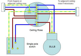 marvellous house wiring diagram of a typical circuit u2013 buscar con