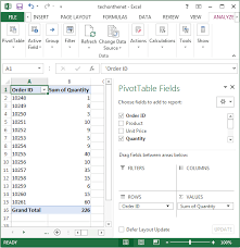 tutorial pivot table excel 2013 enhance your excel spreadsheet with pivot tables microsoft excel