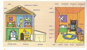 description d une chambre en anglais miss k s lessons may 2011
