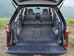 Renault Koleos 2014 Pictures Information U0026 Specs