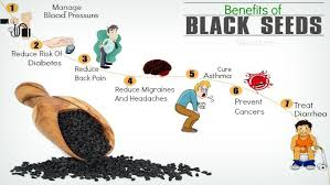 top 26 benefits of black seeds for health