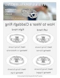 what does a wedding ring symbolize traditional promise ring caymancode