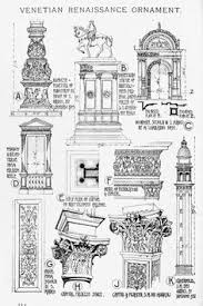 types of architecture capitals mostly follow the forms of the