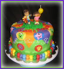 Dora And Diego Cupcake Ideas Yahoo Search Results Party Ideas