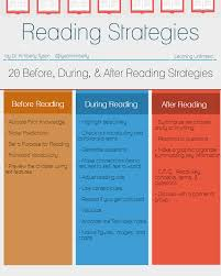 reading comprehension study skills research guides at national