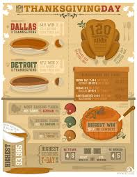 what nfl team plays on thanksgiving 2014 nfl thanksgiving visual ly