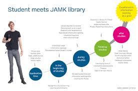 Where To Seeking Learn Information Seeking Jamk