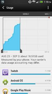 android os using data galaxy s4 android os using much data help android forums at