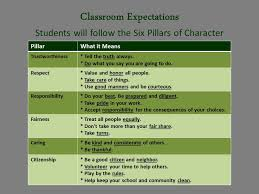 classroom expectations lessons tes teach