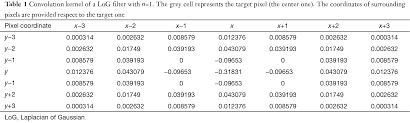 Perineal Dissection Of Synchronous Abdominoperineal Radiomics For Rectal Cancer Dinapoli Translational Cancer Research