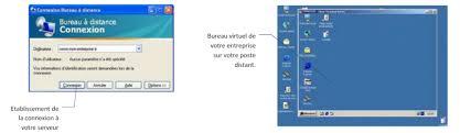 acces bureau a distance intégrateur informatique accès bureau a distance adsl 3g 4g