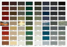 resene paint colour matches to colorbond and colorsteel resene