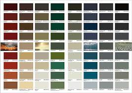 color bond paint ideas diy interior color change import tuner