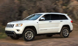 jeep reliability jeep grand reliability by model generation truedelta