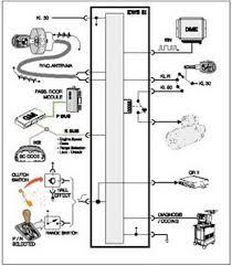 e46 ews 3 wiring diagram e46 wiring diagrams collection