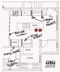floor plan layout design kitchen exquisite restaurant kitchen floor plan restaurant