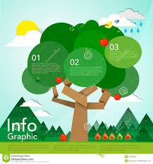 lovely flat design infographic with tree element stock vector