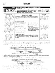 Hutch 9700 Suspension Parts Hutch Suspension 240 261 Suspension Vehicle Axle