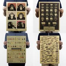 online get cheap vintage chimp poster aliexpress com alibaba group