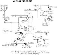 john deere wiring diagram u0026 x300 starting u0026 u0026 pto