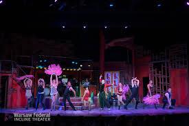 cincinnati home theater league of cincinnati theatres