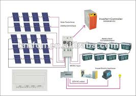 3kw 5kw 6kw solar energy supply system specification solar panel